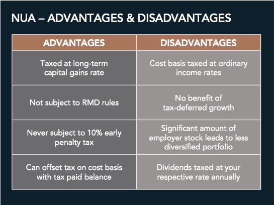 Net Unrealized Appreciation Advantages & Disadvantages