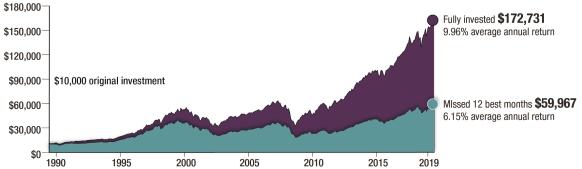 FI April Chart p2 Stocks 0420 | Bogart Wealth