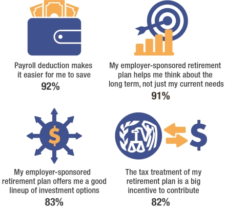 eNL May Contribution icons | Bogart Wealth