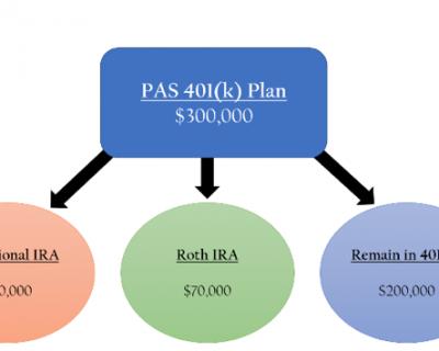 bogart wealth PAS company